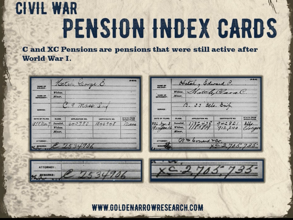 Example of C and XC Pension claim file cards corresponding to military Pension claim files at the national archives for Civil War veteran soldiers