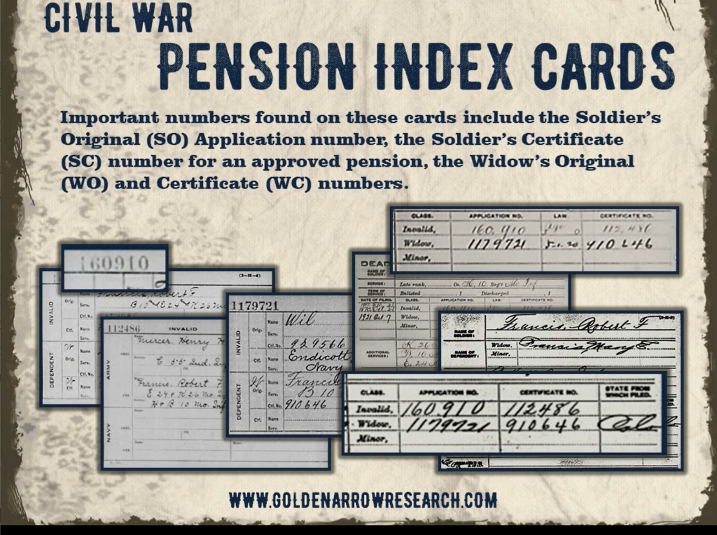 Examples of civil war pension card codes and how to read them. SO soldiers original SC soldiers certificate WO widows original WC widows certificate