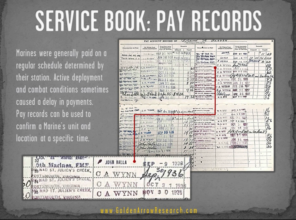 USMC OMPF military pay records from NPRC archival research of veteran records in the official military personnel file