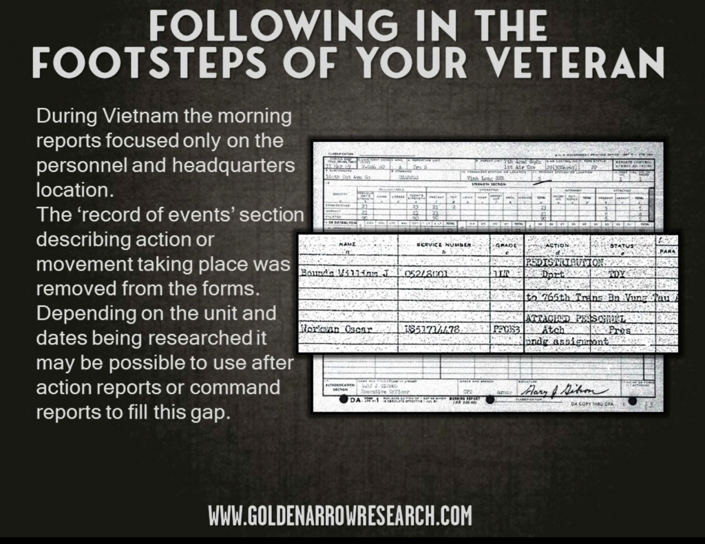 Vietnam morning reports movement location TDY benefits claim V.A.