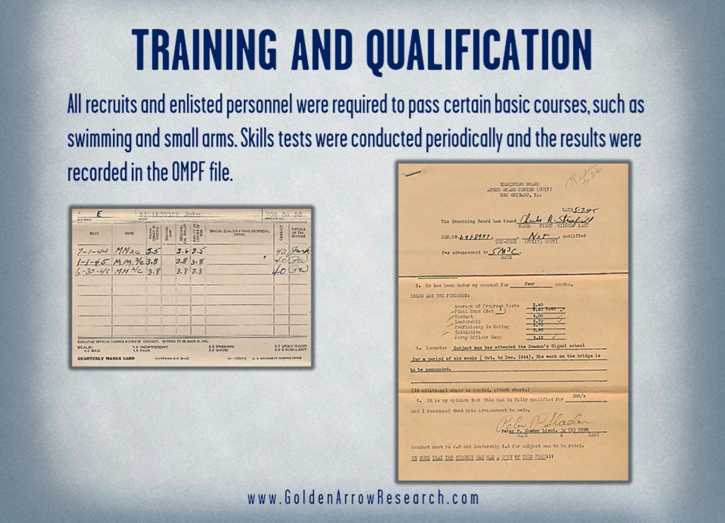 WWII Navy service records machinist's mate and seaman 3rd Class training paperwork from official military personnel files at NARA