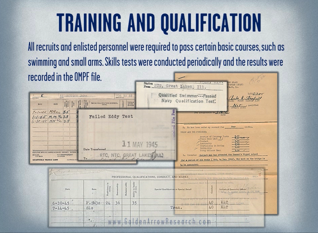 WWII Navy military service records training and qualification swimming test-failed eddy test