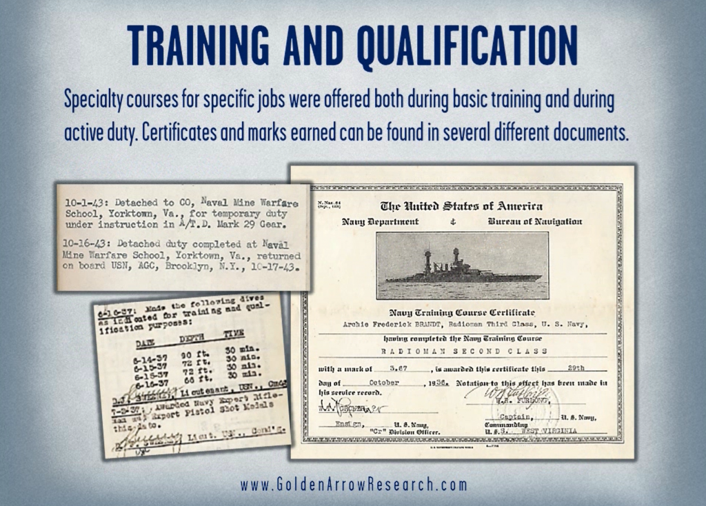 WWII Navy military service records mine school training and radioman certificate from military personnel file